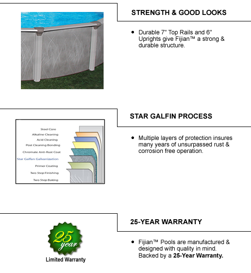 Features of Fijian Above ground pool