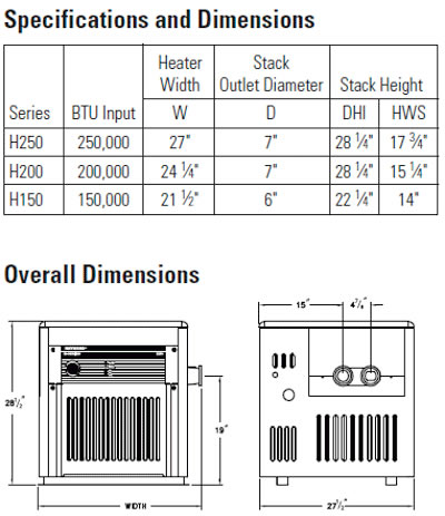 Hayward H-Series MV Dimensions