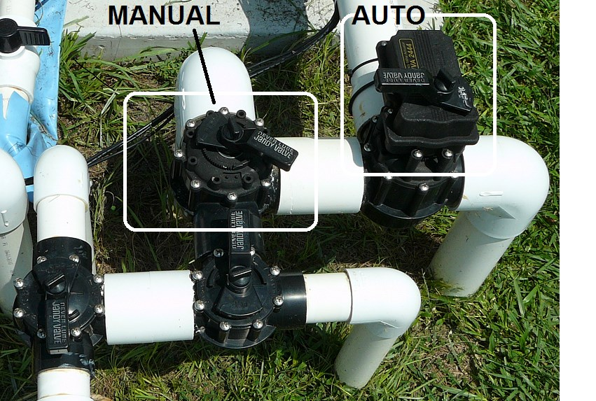 How To Use A Pool Valve Actuator Inyopools Com