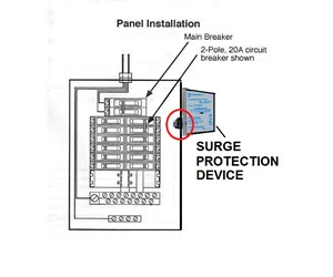 How To Install an Intermatic Surge Protector Device