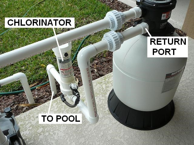 How do i hook up my pool filter