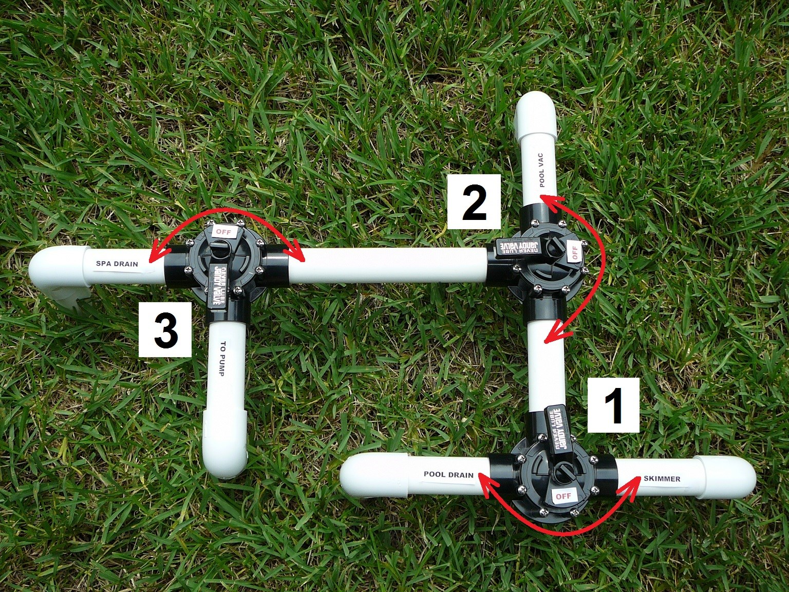 How To Set Up Pool Diverter Valves For A Basic Pool And