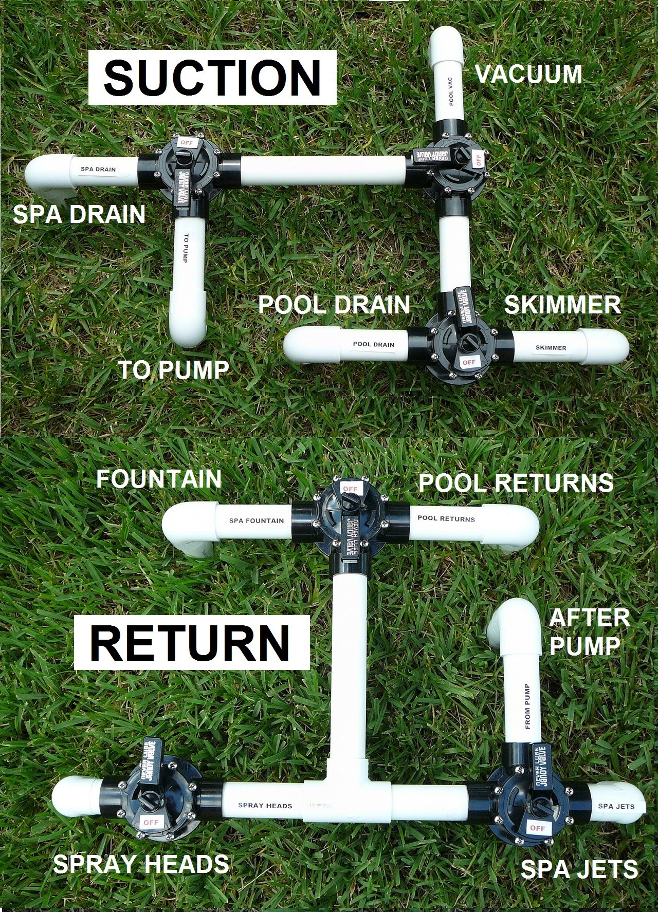 How To Select A Pool Diverter Valve Inyopools Com