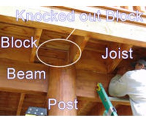 How To Reinforce A Deck For A Spa Hot Tub Inyopools Com
