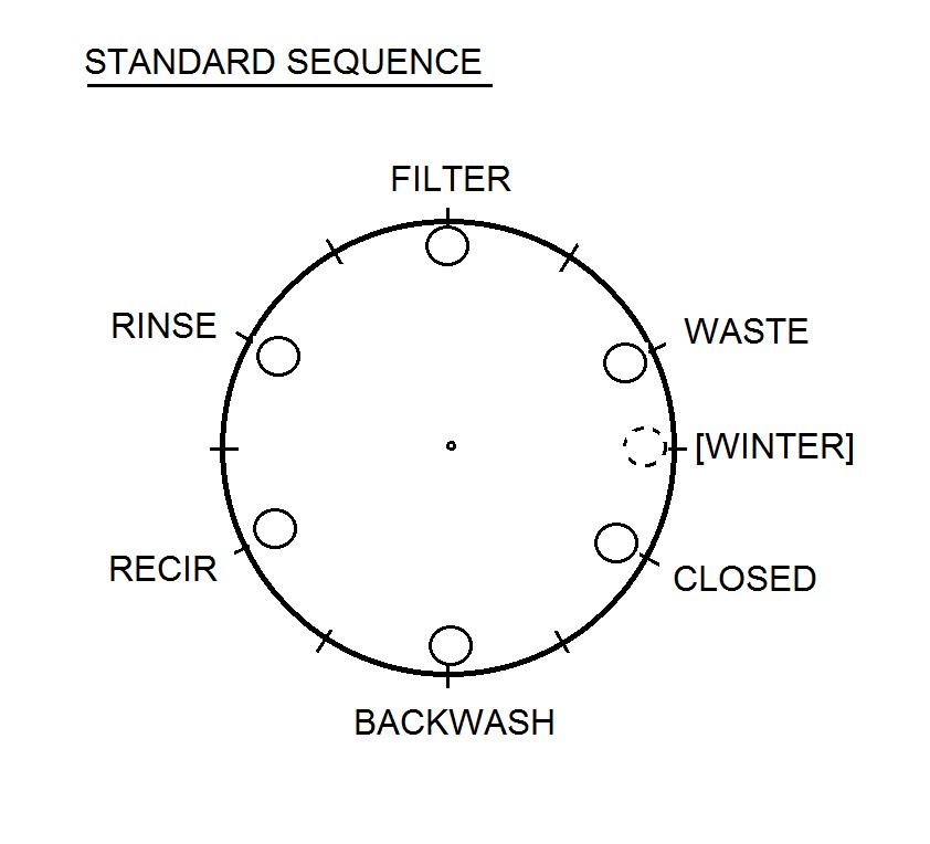 Sand Filter Settings Diagram Trusted Wiring Diagram