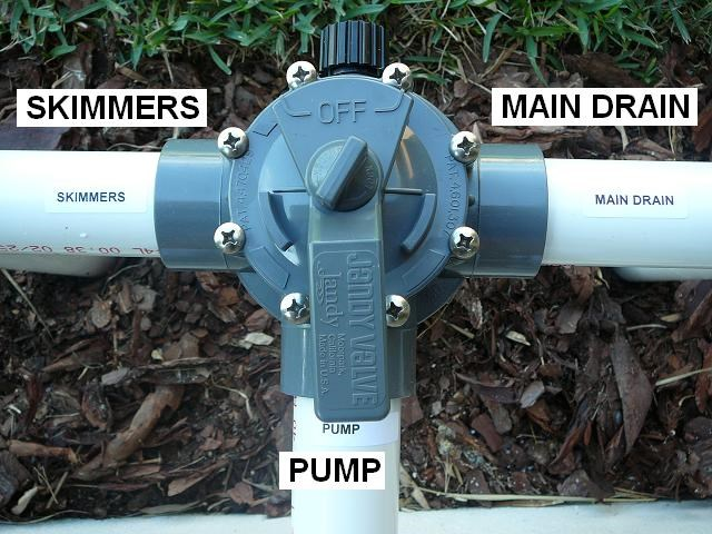 How To Install A Diverter Valve On The Suction Side Of A