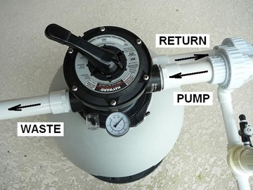 hook up sand filter pump above ground pool