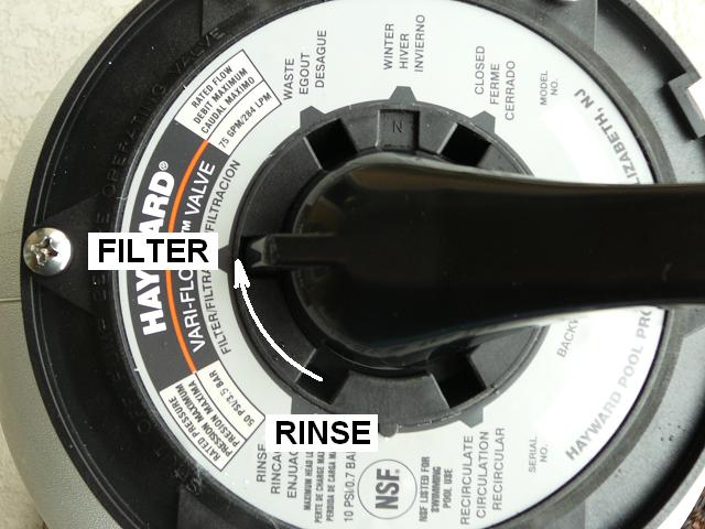 How To Backwash a Pool Sand Filter INYOPoolscom