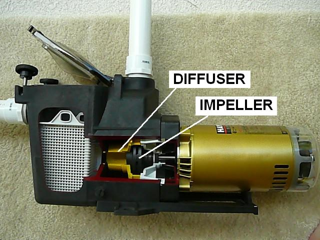 How To Replace A Pool Pump Diffuser Inyopools Com