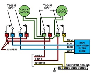 Two Speed Motor Wiring Diagram from images.inyopools.com