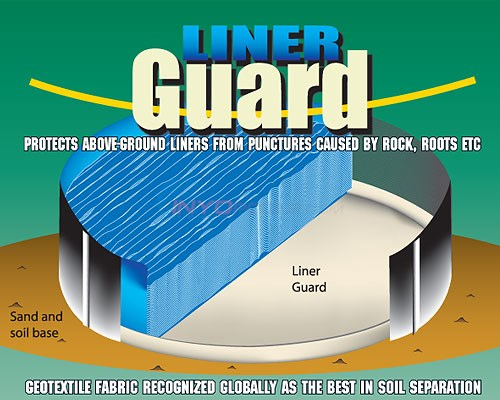 Liner Guard Floor Padding 27'/28' Round Pool - LG28R