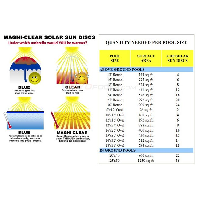 Magni Clear Solar Sun Disc - NS7912