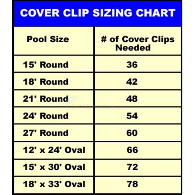 Blue Wave Swimming Pool Cover Clips 5 Pack Nw135