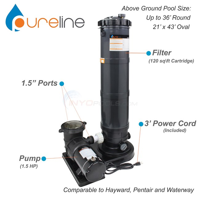 PureLine Above Ground Pool Cartridge Filter System 120 Sq. Ft W/ 1.5 HP Pump - PL1520
