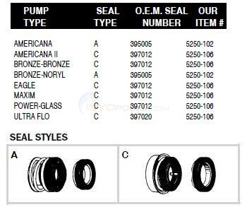 American Products Pump Shaft Seals Diagram