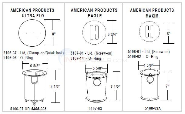 American Products Pump Lids & Baskets Diagram