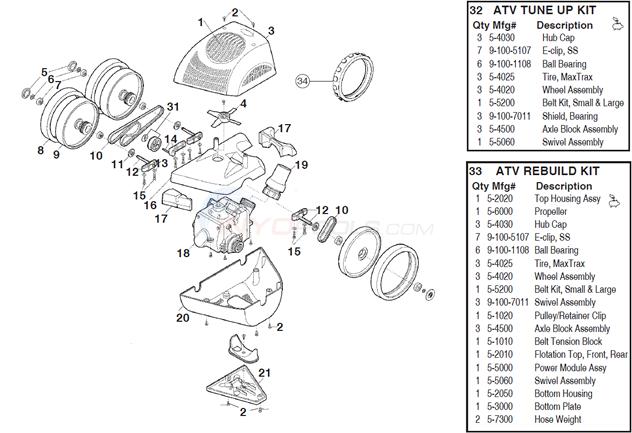 Polaris ATV 5-4025 Max Trax Tire 5-4025
