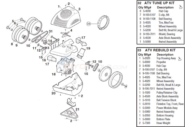 Polaris ATV (Previously 340) Diagram