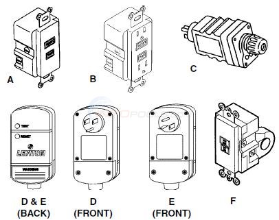 Ground Fault Interrupters Diagram