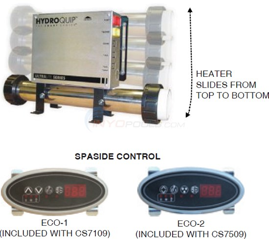 Hydroquip C7000 Slide Series (Electronic) Diagram