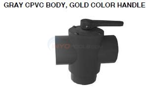 Ortega / Pentair CPVC Valve Diagram