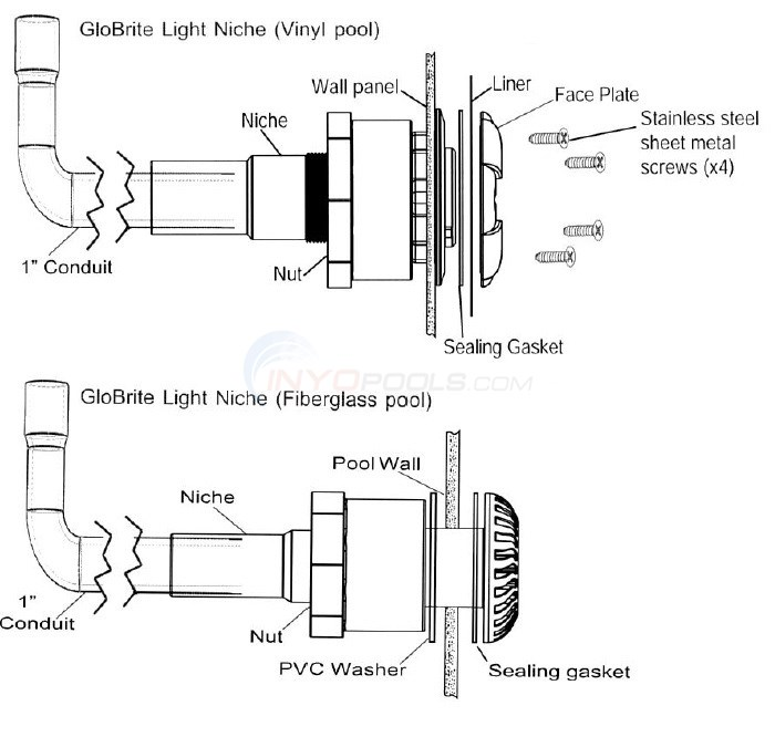 Pentair GloBrite Lights Diagram