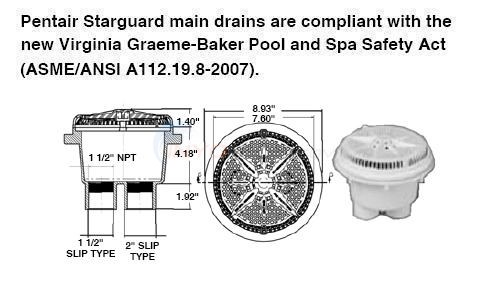 "Pentair Round 8"" Main Drain 2"" Bottom Ports Diagram"