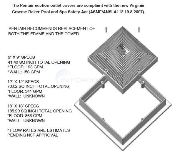Pentair Square Frames & Covers Diagram
