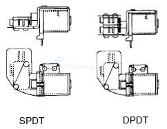 relays-others-potter-s87r  Pin Potter Brumfield Relay Wiring Diagrams on