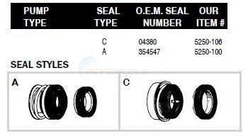 Anthony Pump Shaft Seals Diagram