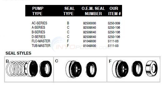 Aqua Flo Pump Shaft Seals Diagram