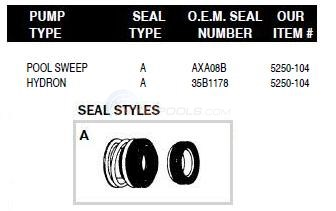 Arneson Baker- Hydro Pump Shaft Seals Diagram