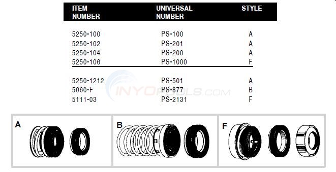Common Replacements - Pump Shaft Seals Diagram