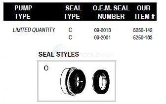 Muskin Pump Shaft Seals Diagram