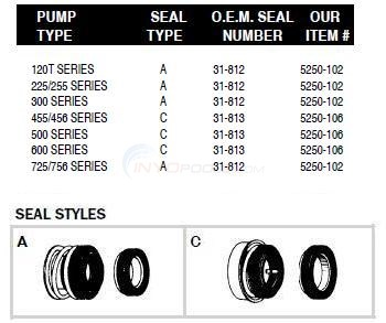 Premier Pump Shaft Seals Diagram