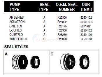 Pentair/Purex/Hydrotech Pump Shaft Seals Diagram