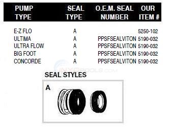Richardson / Heldor / Vico Pump Shaft Seals Diagram