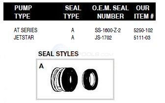 WMC Pump Shaft Seals Diagram