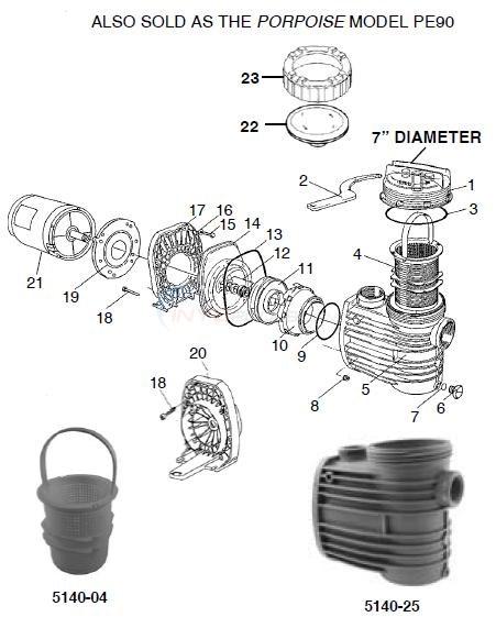 Peachy Speck Model E 90 Pump Parts Inyopools Com Wiring Digital Resources Dimetprontobusorg