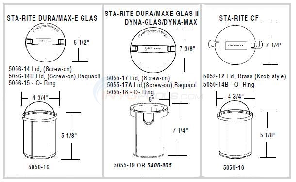 Sta Rite Pump Lids & Baskets Diagram