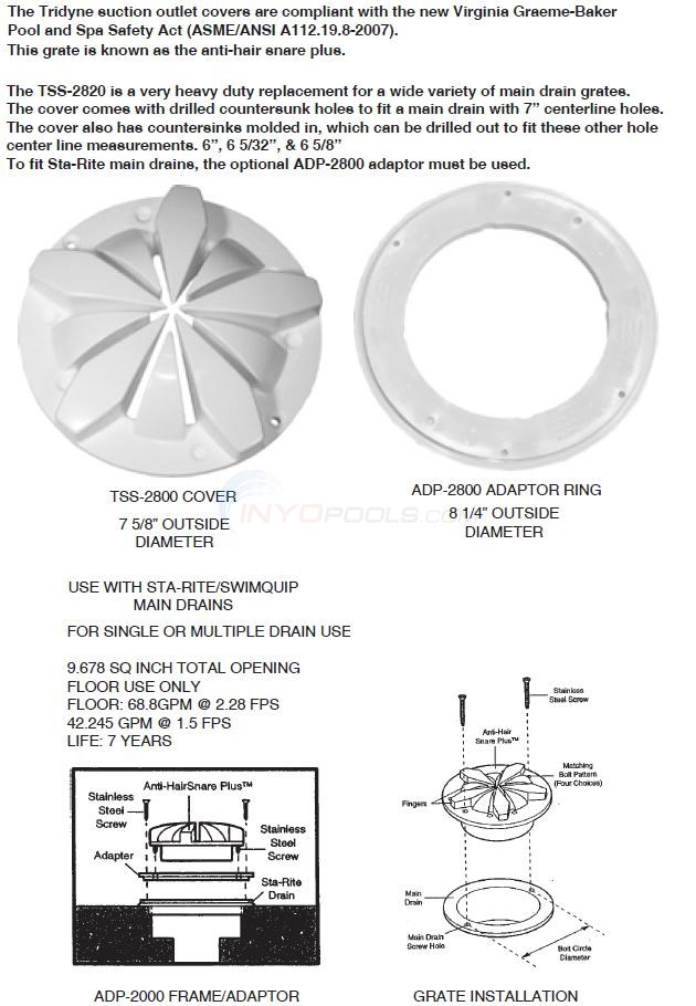Triodyne Retrofit Suction Outlet Covers Diagram