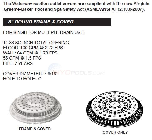 "Waterway 8"" Round Frame & Cover Diagram"
