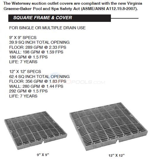 Waterway Square Frames & Covers Diagram