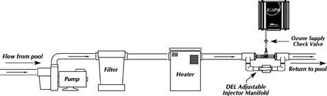pentair pool pumps wiring diagrams ao smith pool motors diagram elsavadorla