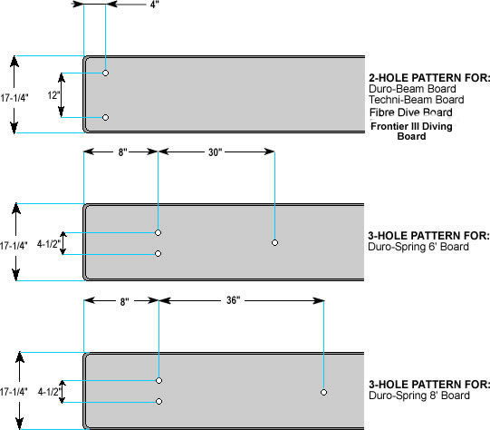 Diving board questions for Standard deck board lengths