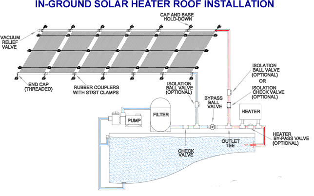 Swimming Pool Heaters Inyopools Com