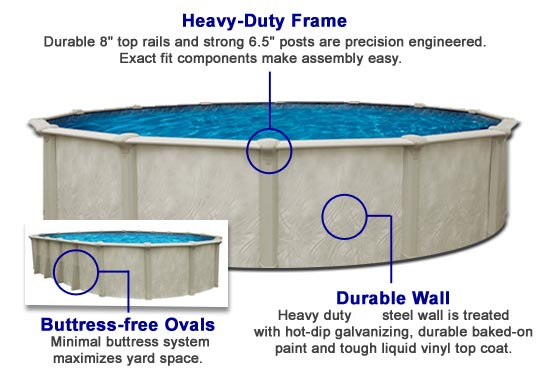 Wilbar opera 33 39 round 54 hybrid above ground pool for Above ground pool manufacturers