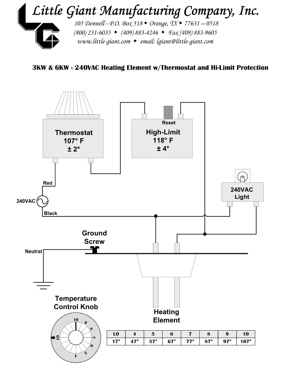 Little Giant Element Baptismal Heater 6kw 6ehl3000 Electric Motors Wiring Diagram Additionally Motor