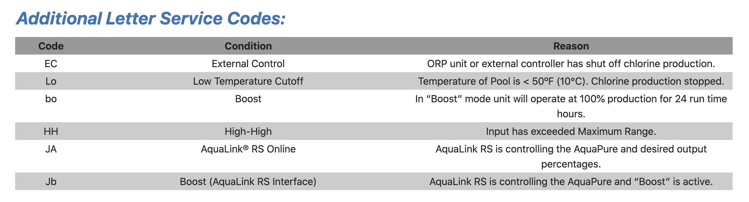 Jandy Aqua Pure Service Codes