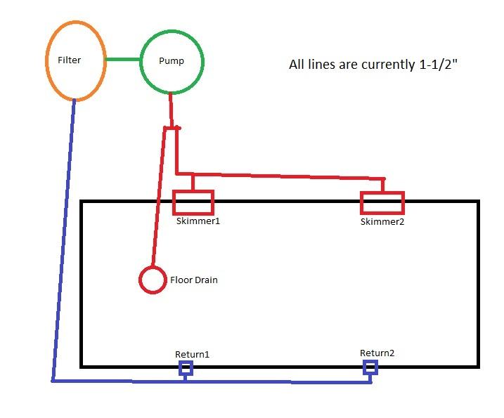Sketch of Current Pool Plumbing